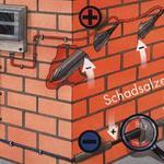 Mauerentsalzung